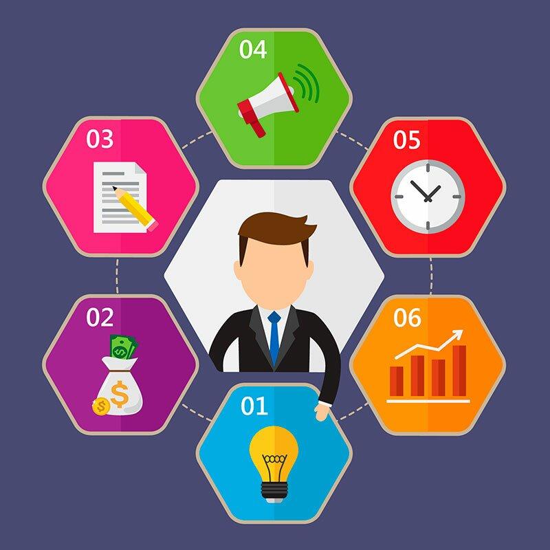 Forma de trabajar de un consultor de empresas - ANEC