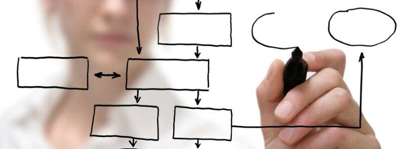 Cómo hacer fácilmente un buen plan estratégico